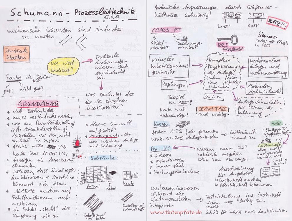 2013-04-15_schumann_prozessprojektierung