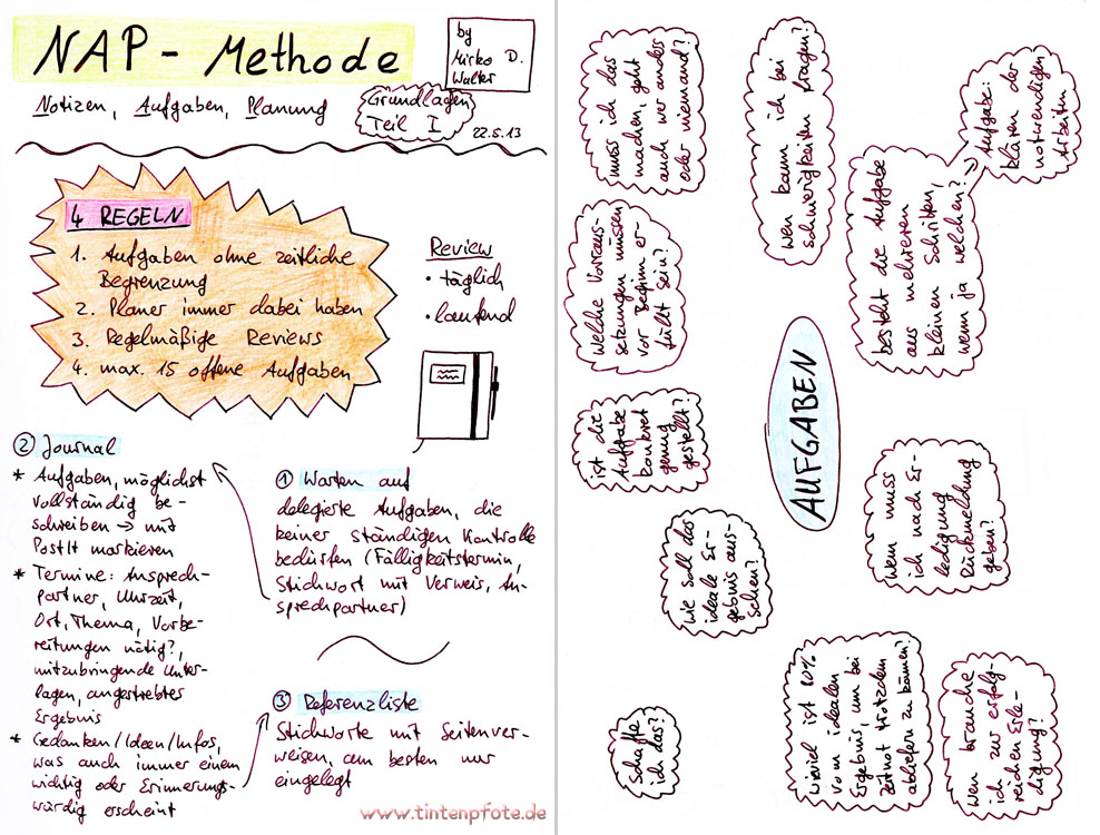 2013-05-22_nap-methode_teil1